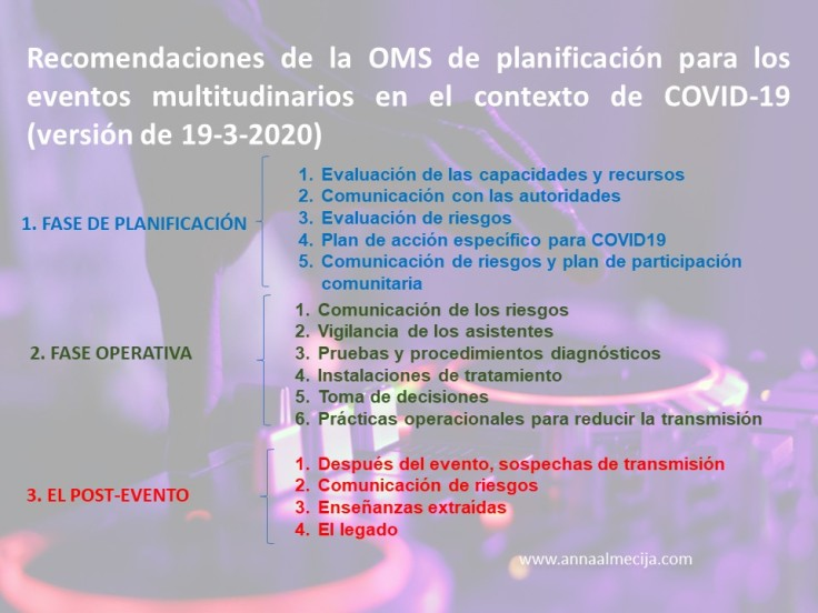 COVID- OMS